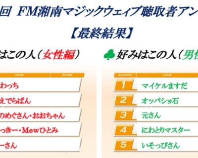 第 1 回 FM湘南マジックウェィブ聴取者アンケート【最終結果】